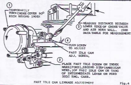 1976 Cj7 Wiring Diagram on wiring harness 1972 jeep cj5